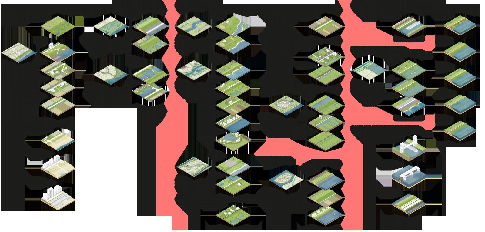 Verschillende typen waterkeringen (bron:http://dutchdikes.net/typology/)