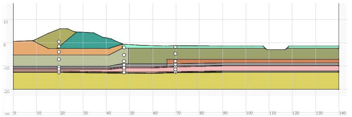 Ondergrondschematisatie op basis van lokale sonderingen en boringen